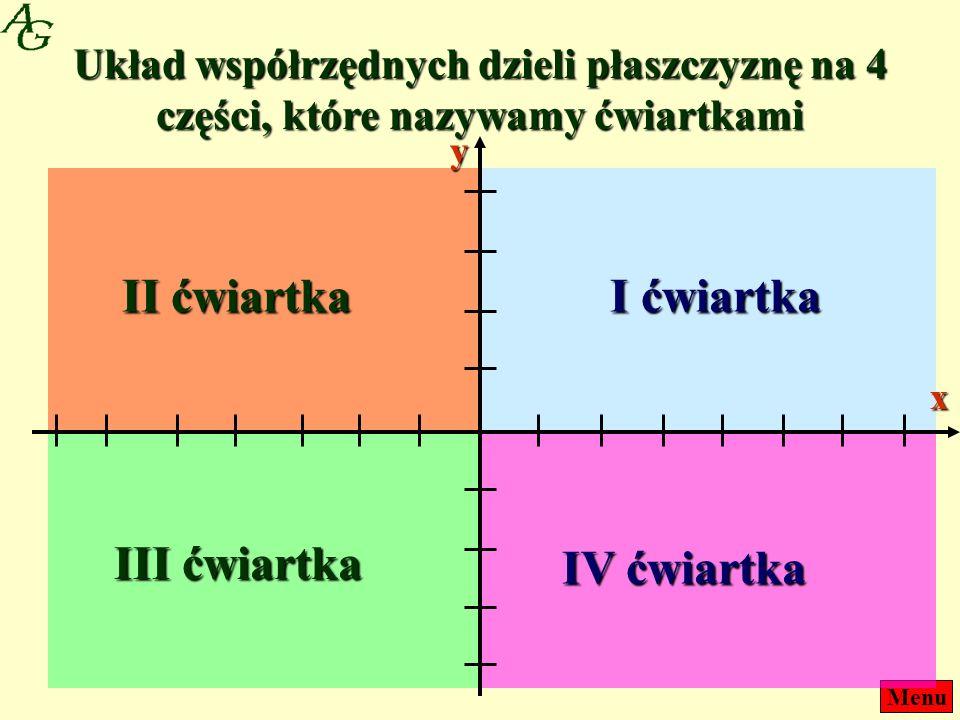 II ćwiartka I ćwiartka III ćwiartka IV ćwiartka