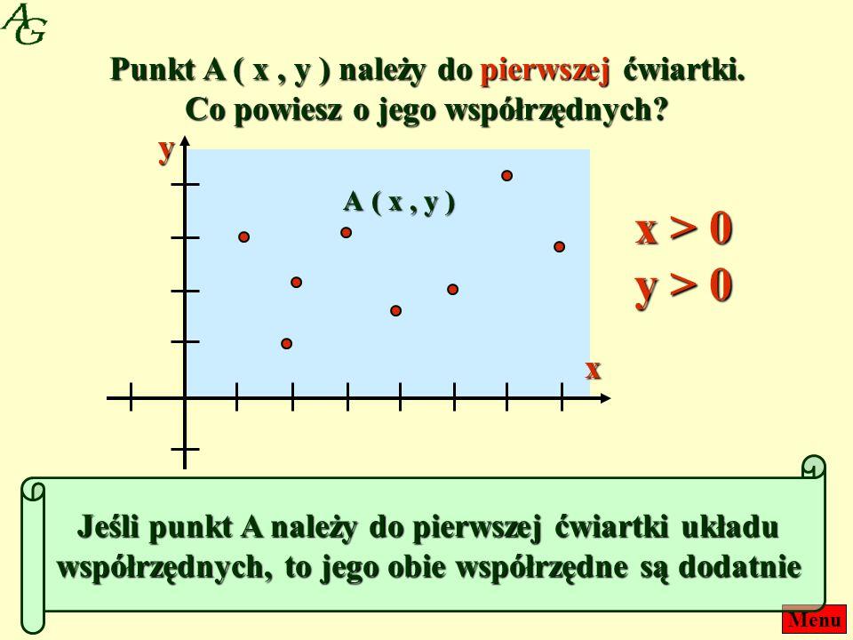 Punkt A ( x , y ) należy do pierwszej ćwiartki