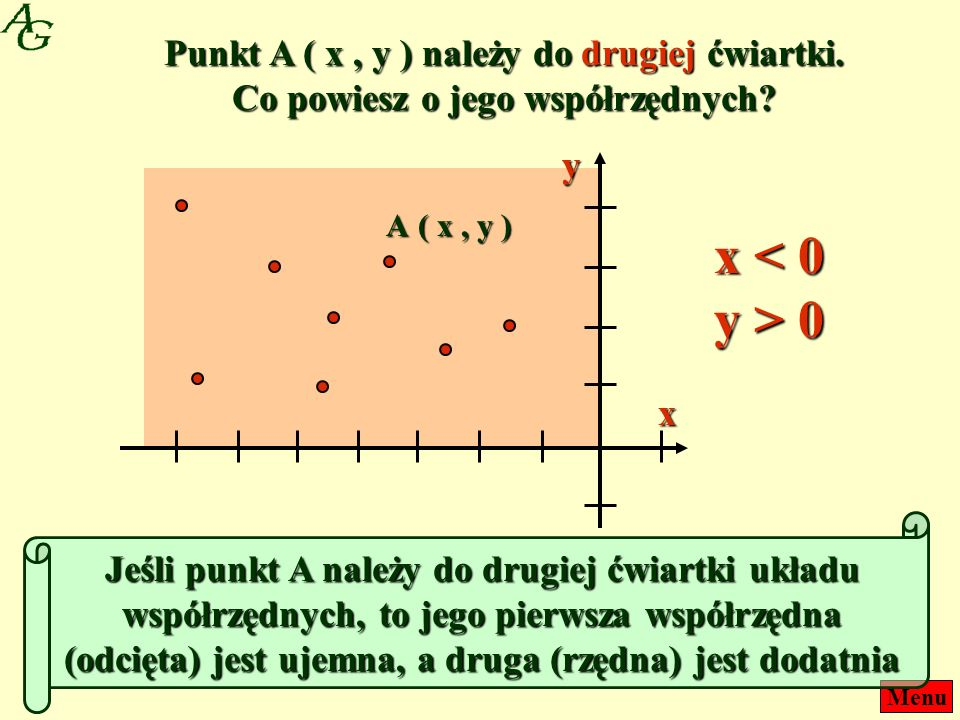 Punkt A ( x , y ) należy do drugiej ćwiartki