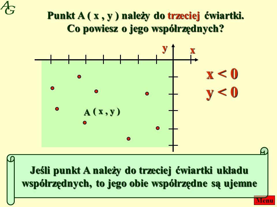Punkt A ( x , y ) należy do trzeciej ćwiartki