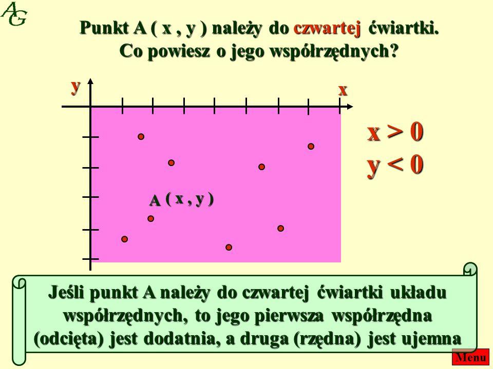 Punkt A ( x , y ) należy do czwartej ćwiartki