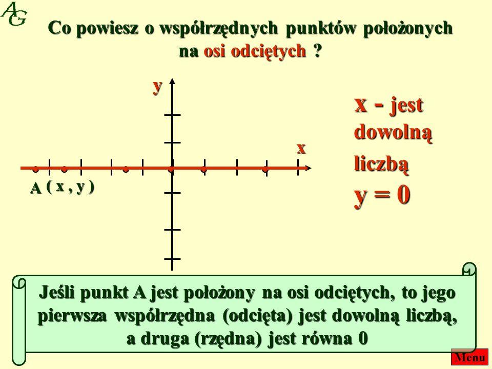 Co powiesz o współrzędnych punktów położonych na osi odciętych