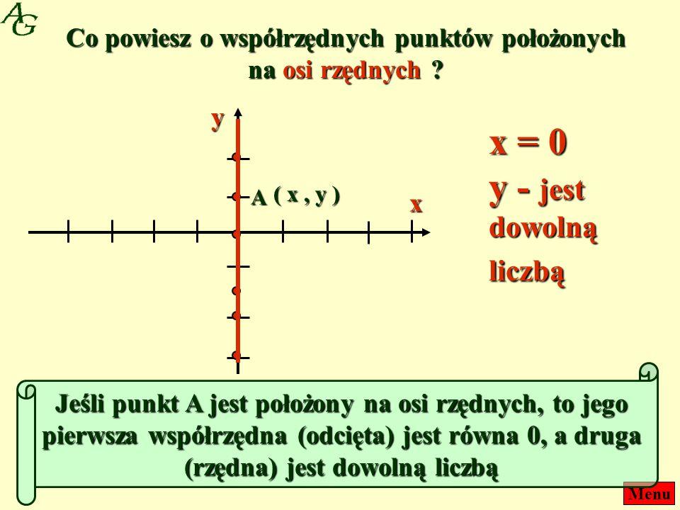 Co powiesz o współrzędnych punktów położonych na osi rzędnych