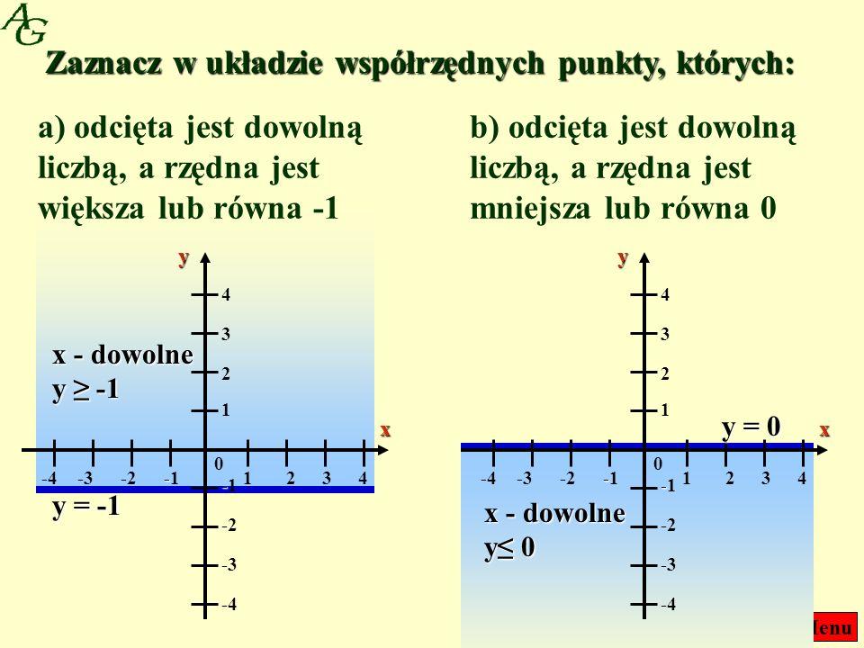 Zaznacz w układzie współrzędnych punkty, których: