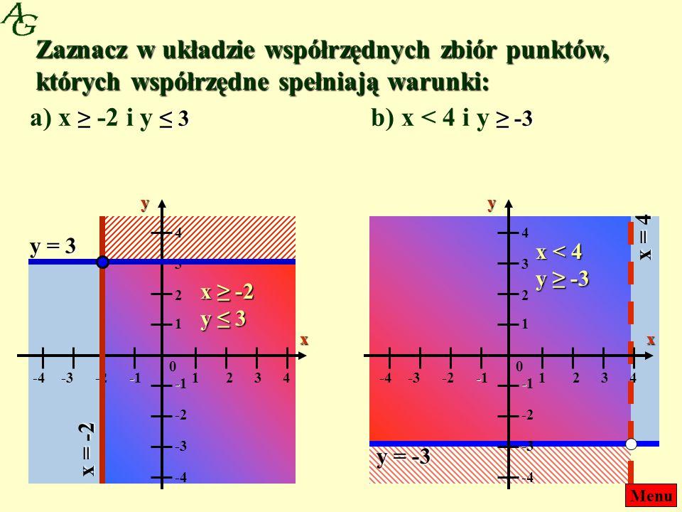 Zaznacz w układzie współrzędnych zbiór punktów, których współrzędne spełniają warunki: