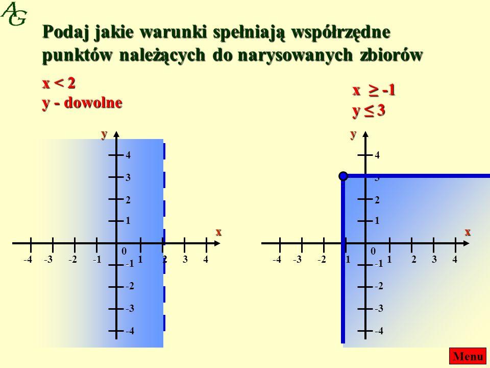 Podaj jakie warunki spełniają współrzędne punktów należących do narysowanych zbiorów