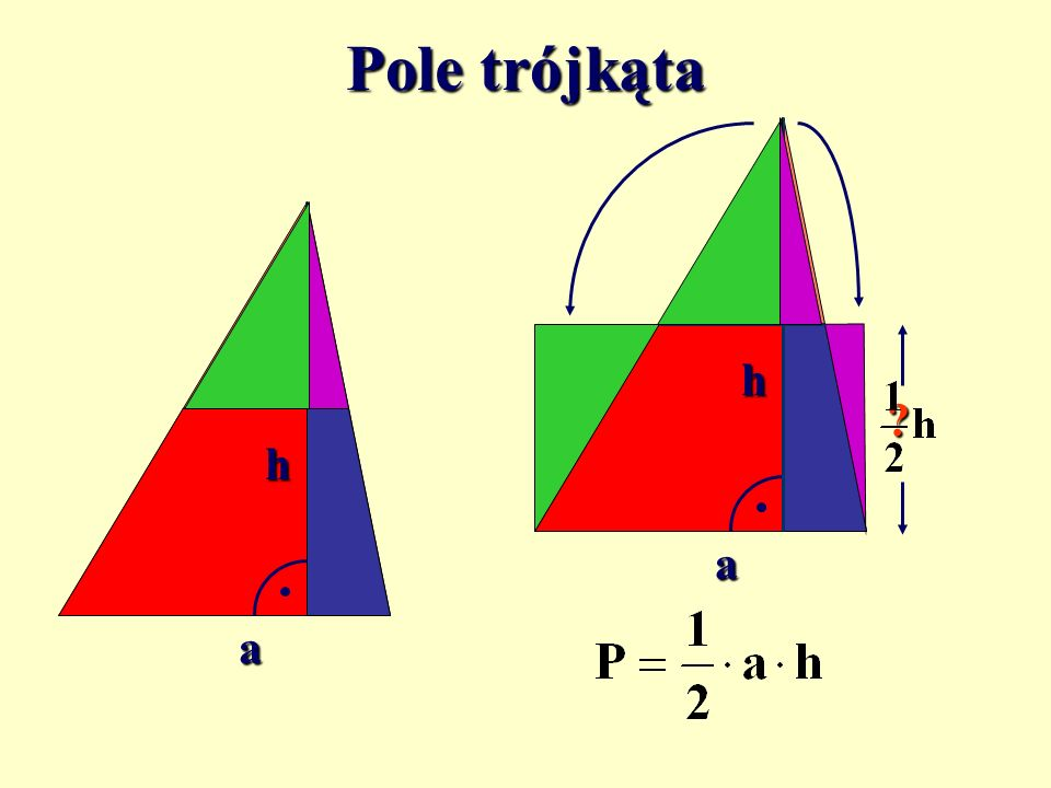 Pole trójkąta h h a a