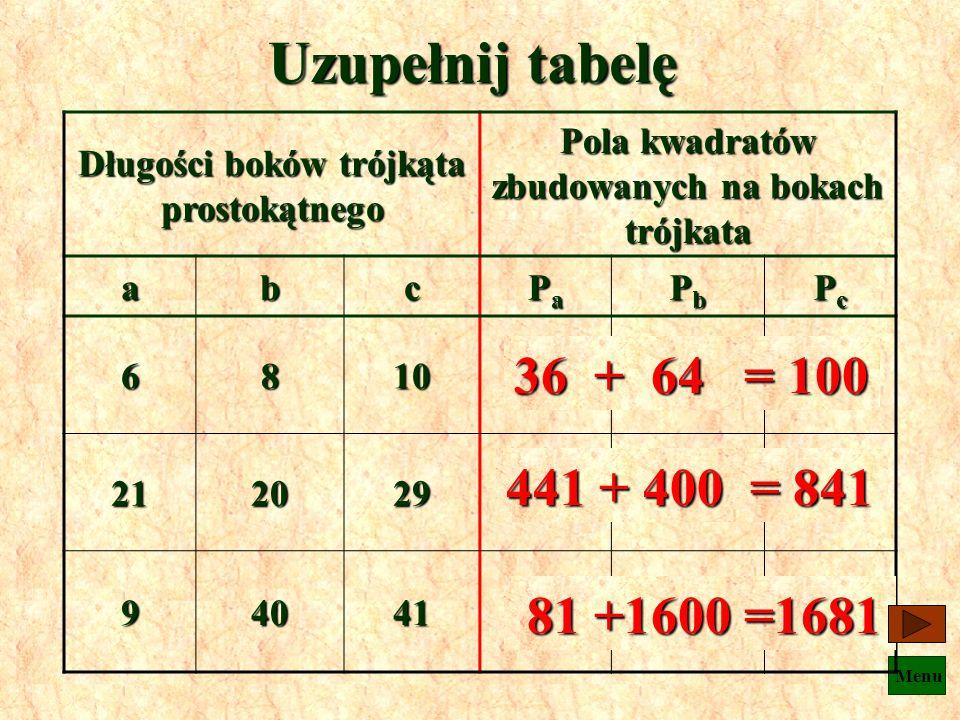 Uzupełnij tabelę 36 + 64 = 100 441 + 400 = 841 81 +1600 =1681 36 64