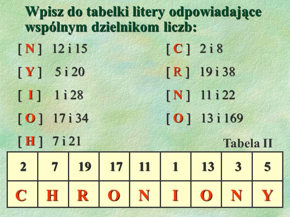 Wpisz do tabelki litery odpowiadające wspólnym dzielnikom liczb: