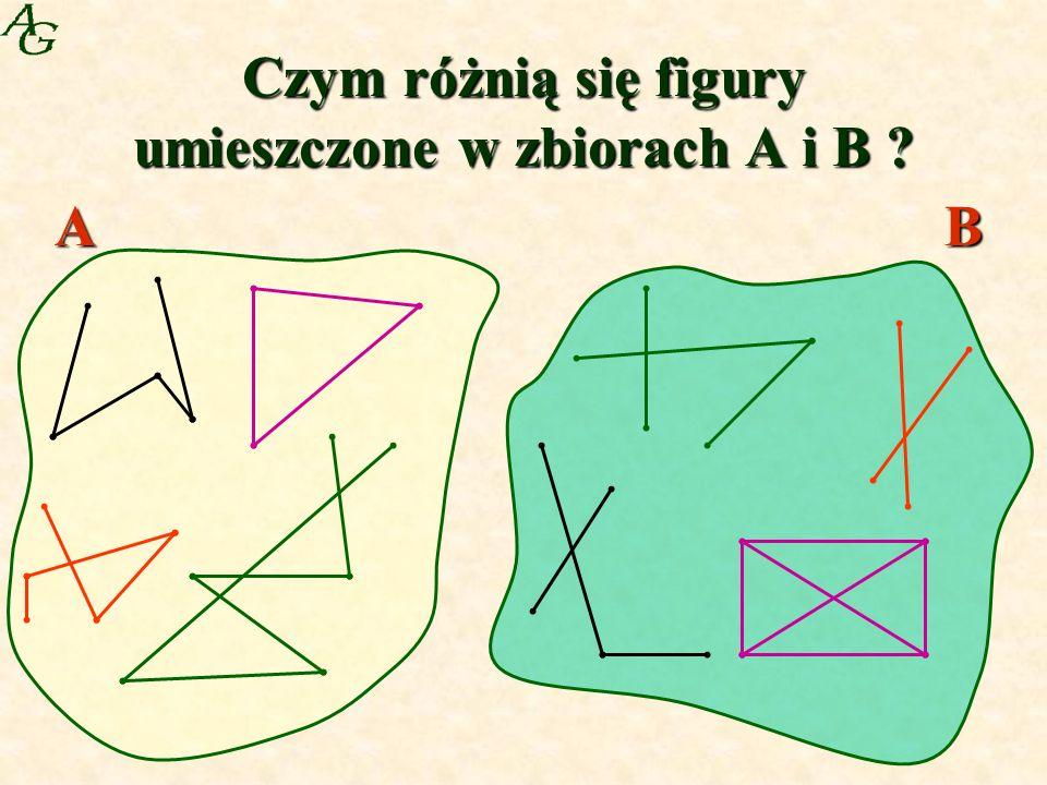 Czym różnią się figury umieszczone w zbiorach A i B