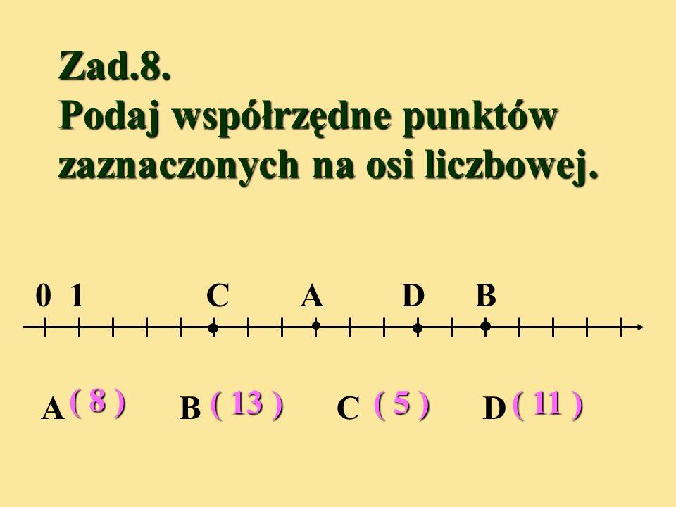 Zad.8. Podaj współrzędne punktów zaznaczonych na osi liczbowej.