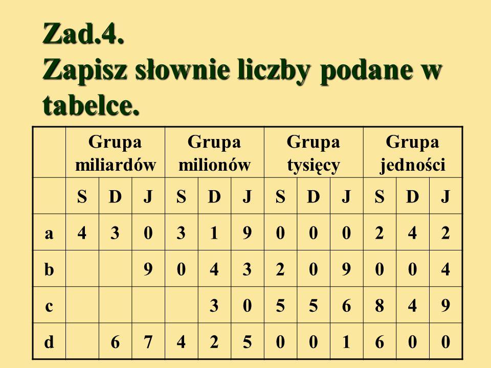 Zad.4. Zapisz słownie liczby podane w tabelce.