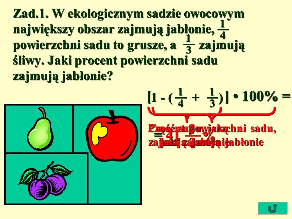 Procent powierzchni sadu, jaki zajmują jabłonie