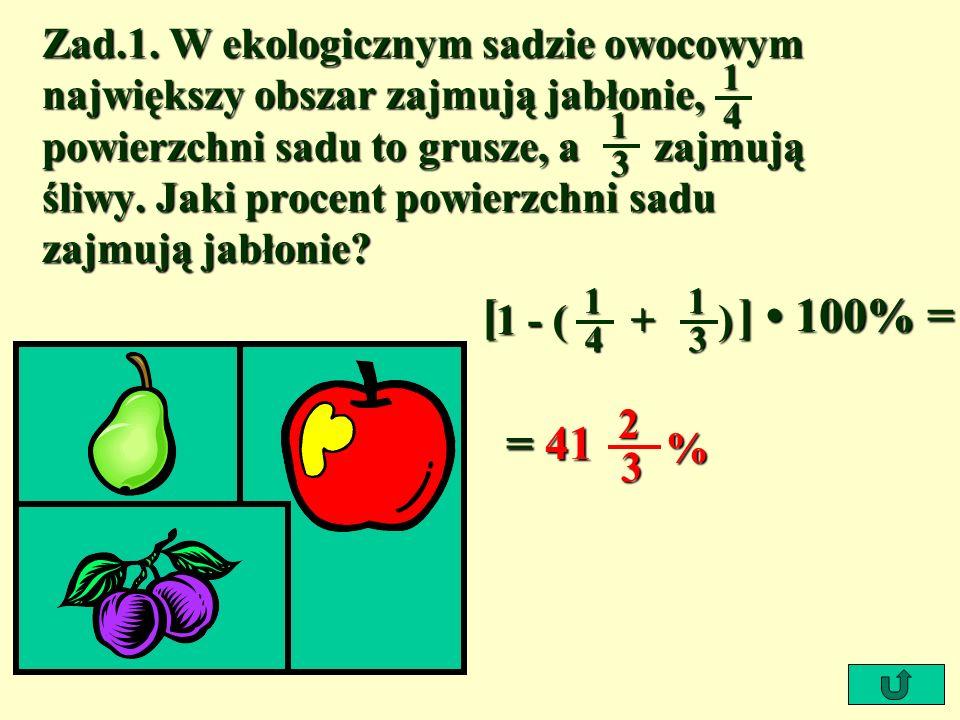Zad.1. W ekologicznym sadzie owocowym największy obszar zajmują jabłonie, powierzchni sadu to grusze, a zajmują śliwy. Jaki procent powierzchni sadu zajmują jabłonie