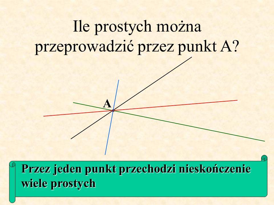 Ile prostych można przeprowadzić przez punkt A