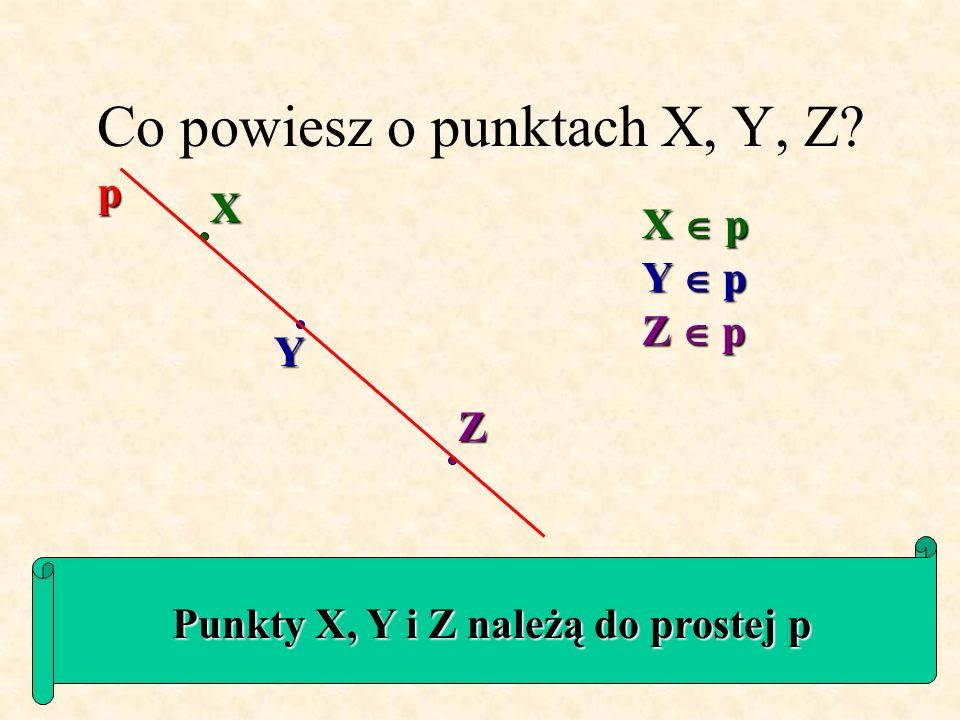 Co powiesz o punktach X, Y, Z