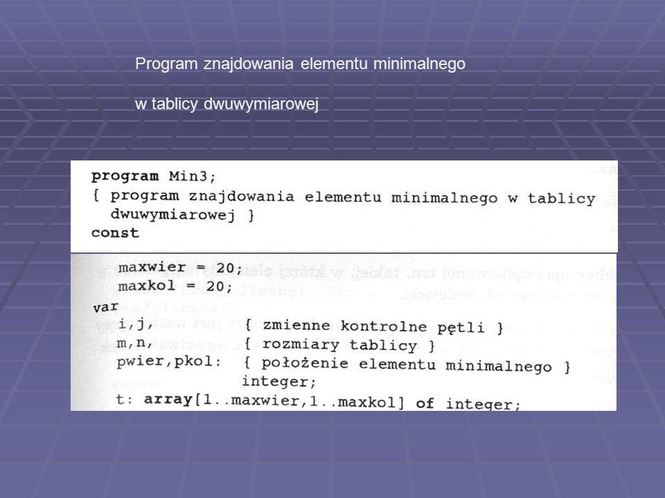 Program znajdowania elementu minimalnego