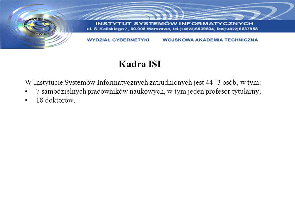 Kadra ISI W Instytucie Systemów Informatycznych zatrudnionych jest 44+3 osób, w tym: