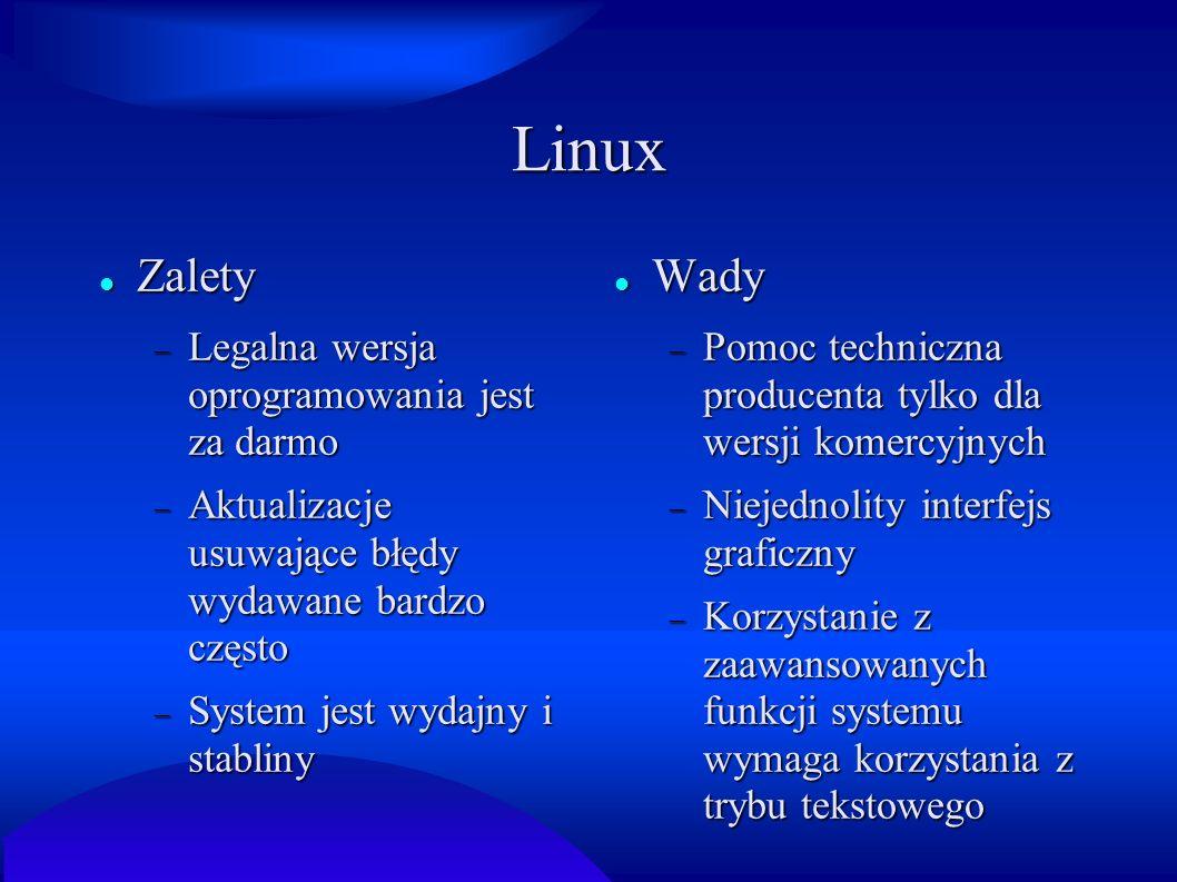 Linux Zalety Wady Legalna wersja oprogramowania jest za darmo