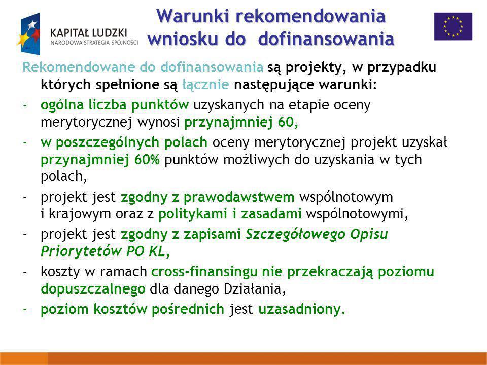 Warunki rekomendowania wniosku do dofinansowania