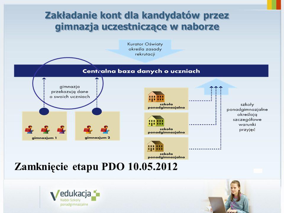 Zakładanie kont dla kandydatów przez gimnazja uczestniczące w naborze