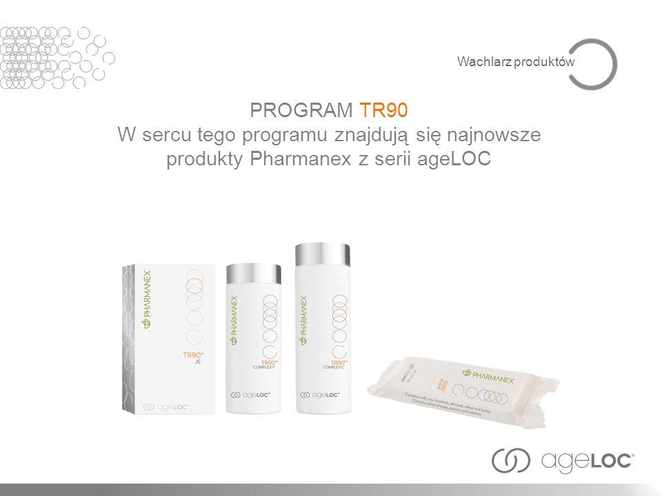 Wachlarz produktów PROGRAM TR90.