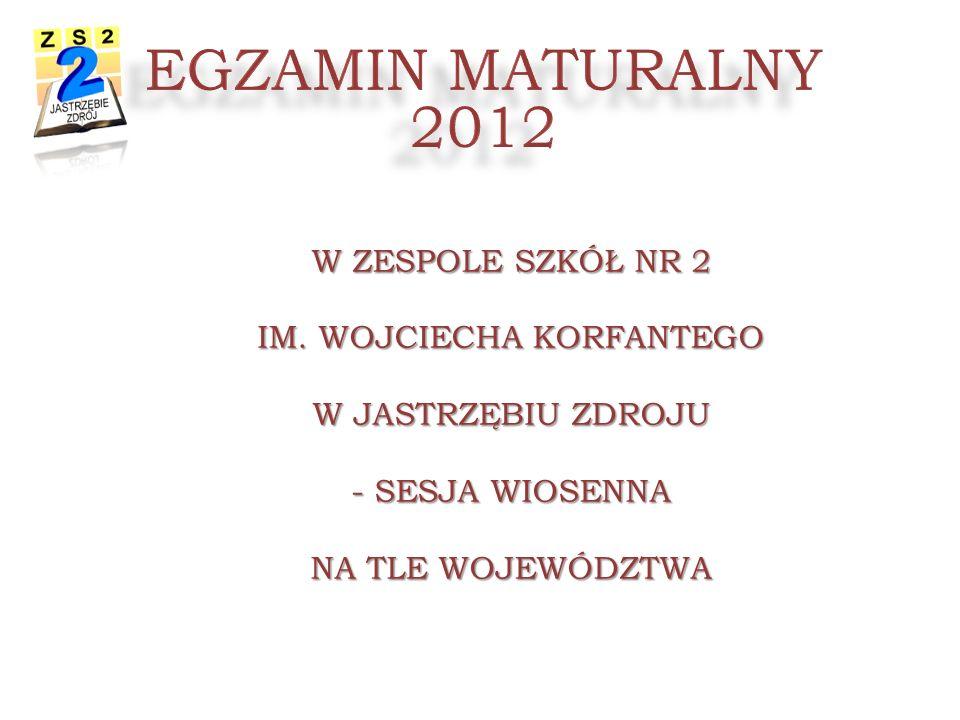 EGZAMIN MATURALNY 2012 W ZESPOLE SZKÓŁ NR 2 IM. WOJCIECHA KORFANTEGO