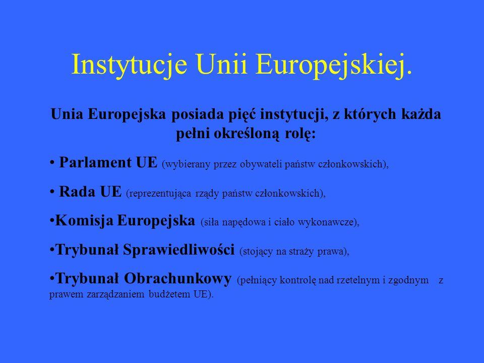 Instytucje Unii Europejskiej.