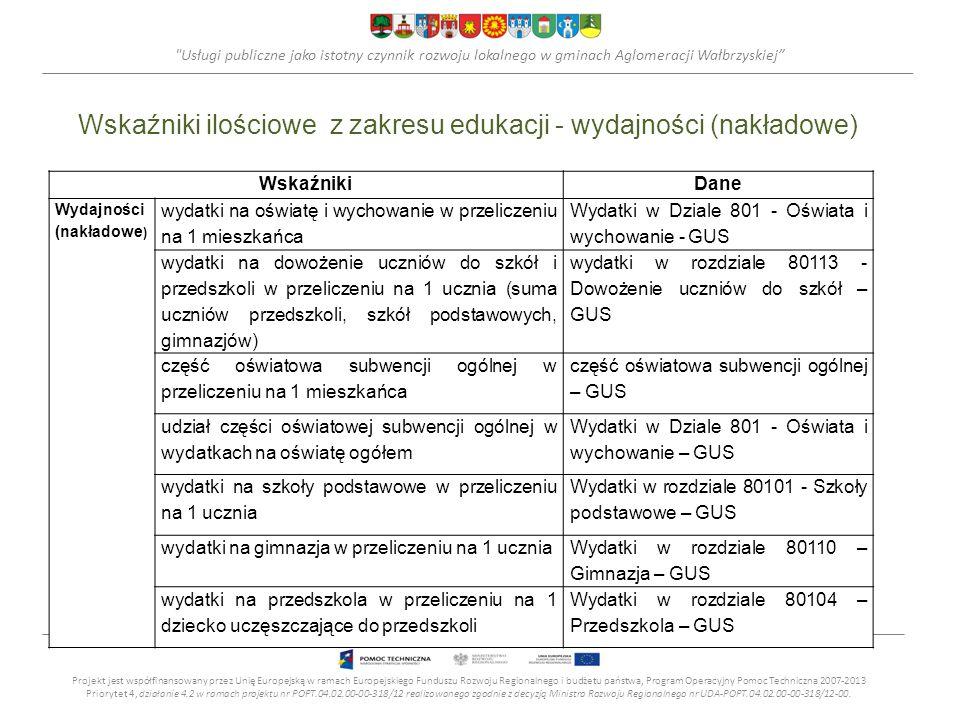 Wskaźniki ilościowe z zakresu edukacji - wydajności (nakładowe)