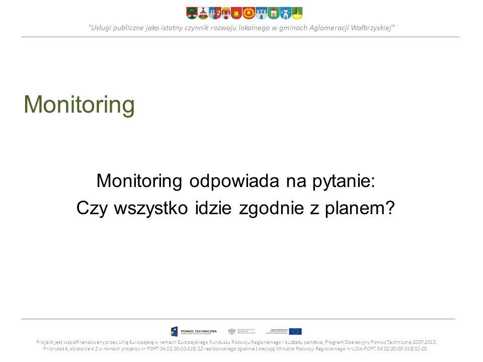Monitoring Monitoring odpowiada na pytanie: