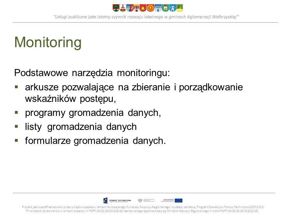 Monitoring Podstawowe narzędzia monitoringu: