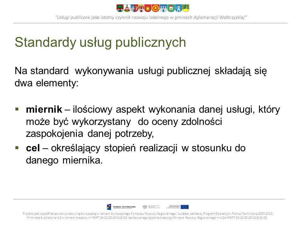 Standardy usług publicznych