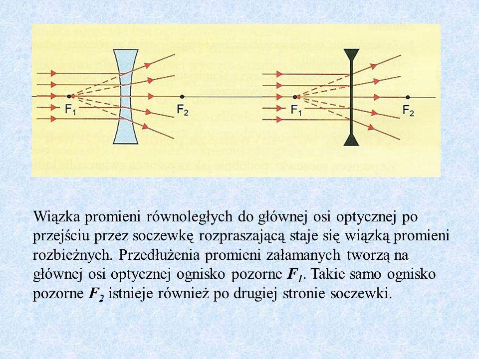Wiązka promieni równoległych do głównej osi optycznej po przejściu przez soczewkę rozpraszającą staje się wiązką promieni rozbieżnych.