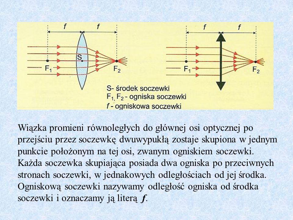Wiązka promieni równoległych do głównej osi optycznej po przejściu przez soczewkę dwuwypukłą zostaje skupiona w jednym punkcie położonym na tej osi, zwanym ogniskiem soczewki.