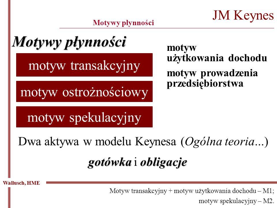 Dwa aktywa w modelu Keynesa (Ogólna teoria...)