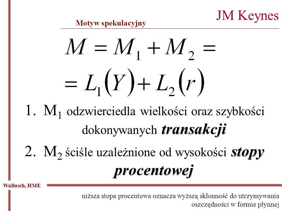 M1 odzwierciedla wielkości oraz szybkości dokonywanych transakcji