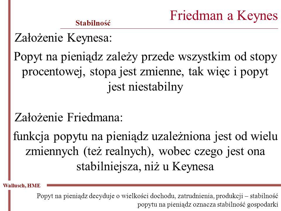 Friedman a Keynes _____________________________________________________________________________________________