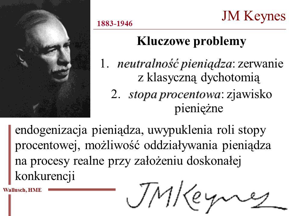 JM Keynes ________________________________________________________________________________
