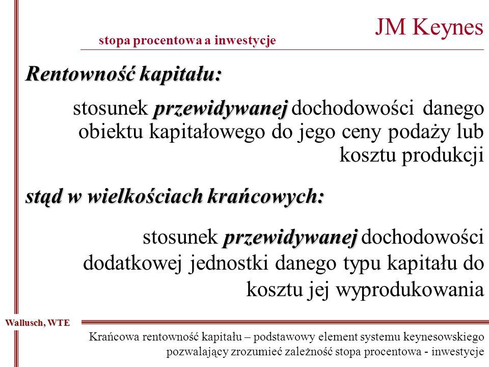 JM Keynes ___________________________________________________________________________________________________