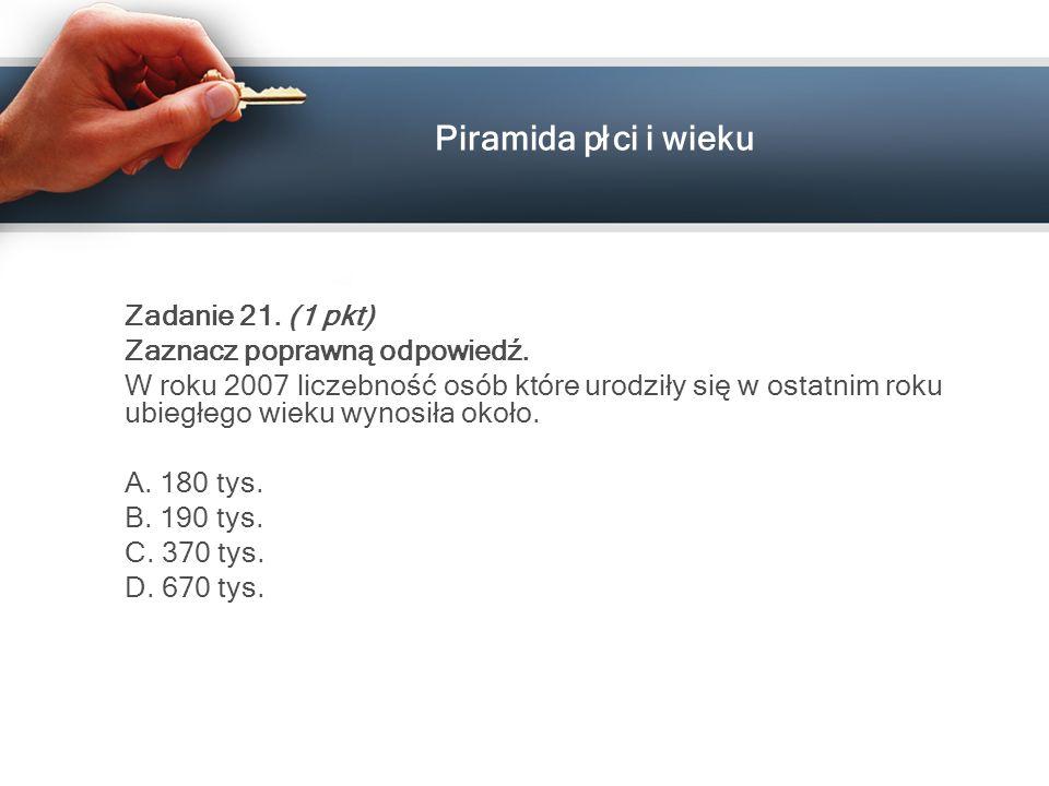 Piramida płci i wieku Zadanie 21. (1 pkt) Zaznacz poprawną odpowiedź.