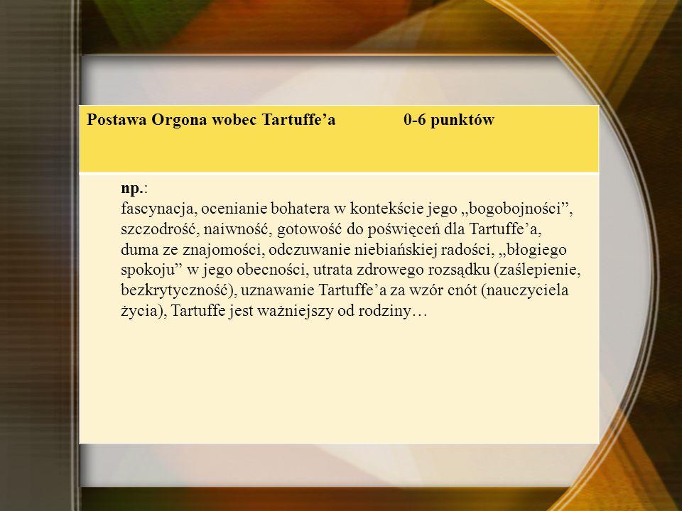 Postawa Orgona wobec Tartuffe'a 0-6 punktów