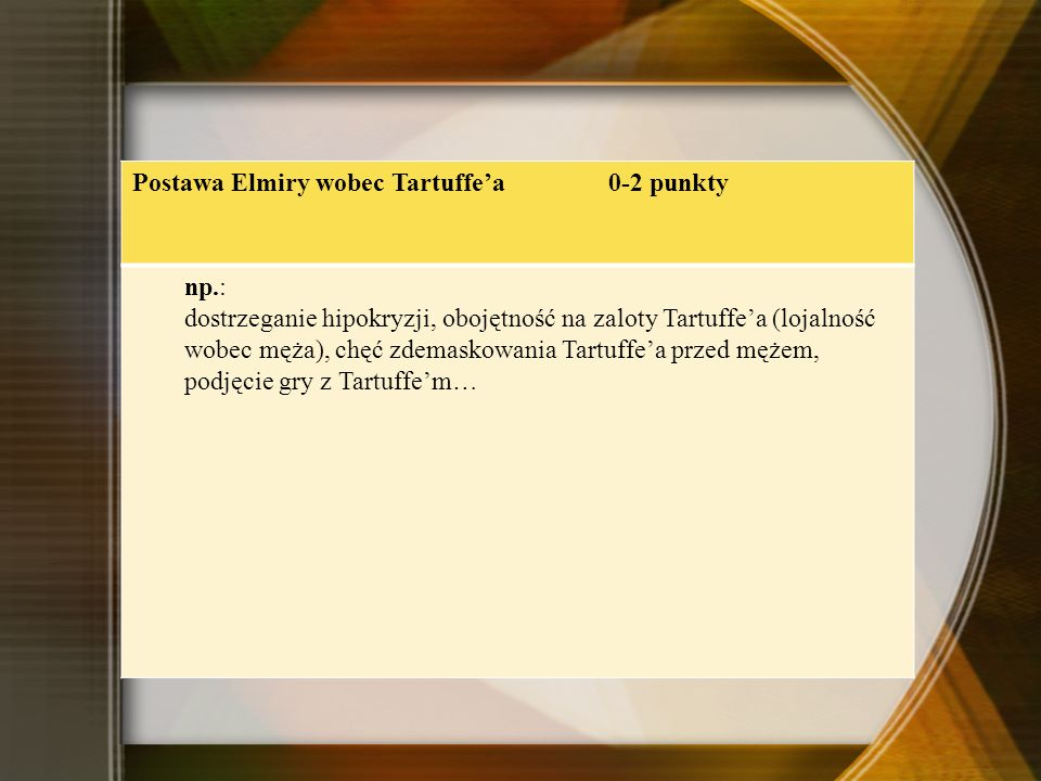 Postawa Elmiry wobec Tartuffe'a 0-2 punkty