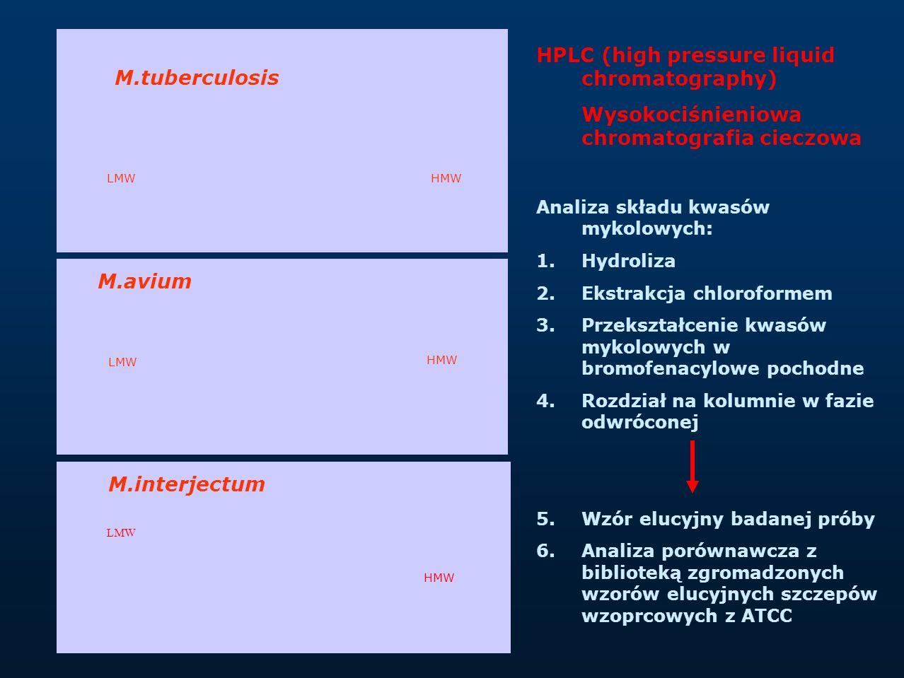 HPLC (high pressure liquid chromatography)