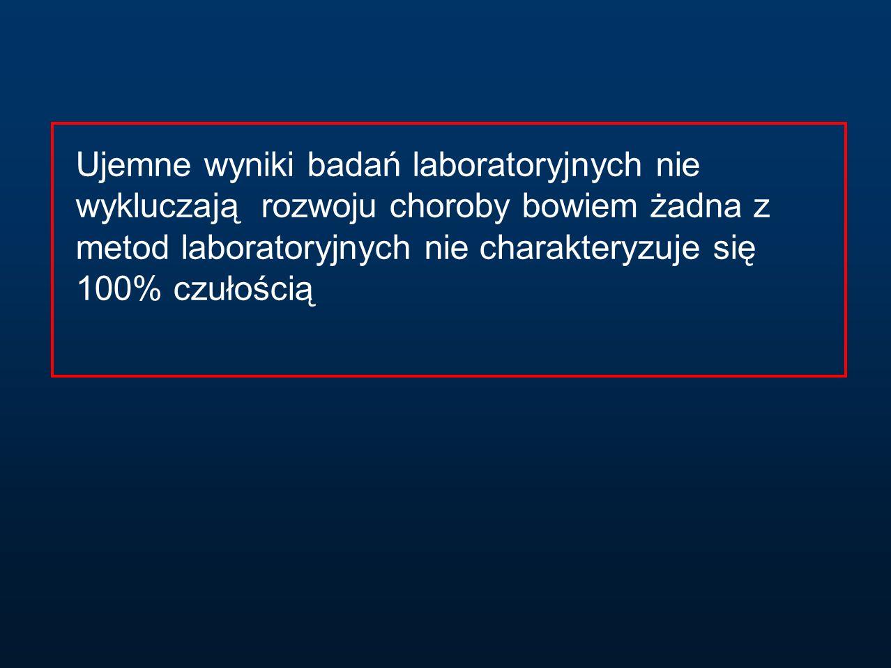 Ujemne wyniki badań laboratoryjnych nie wykluczają rozwoju choroby bowiem żadna z metod laboratoryjnych nie charakteryzuje się 100% czułością
