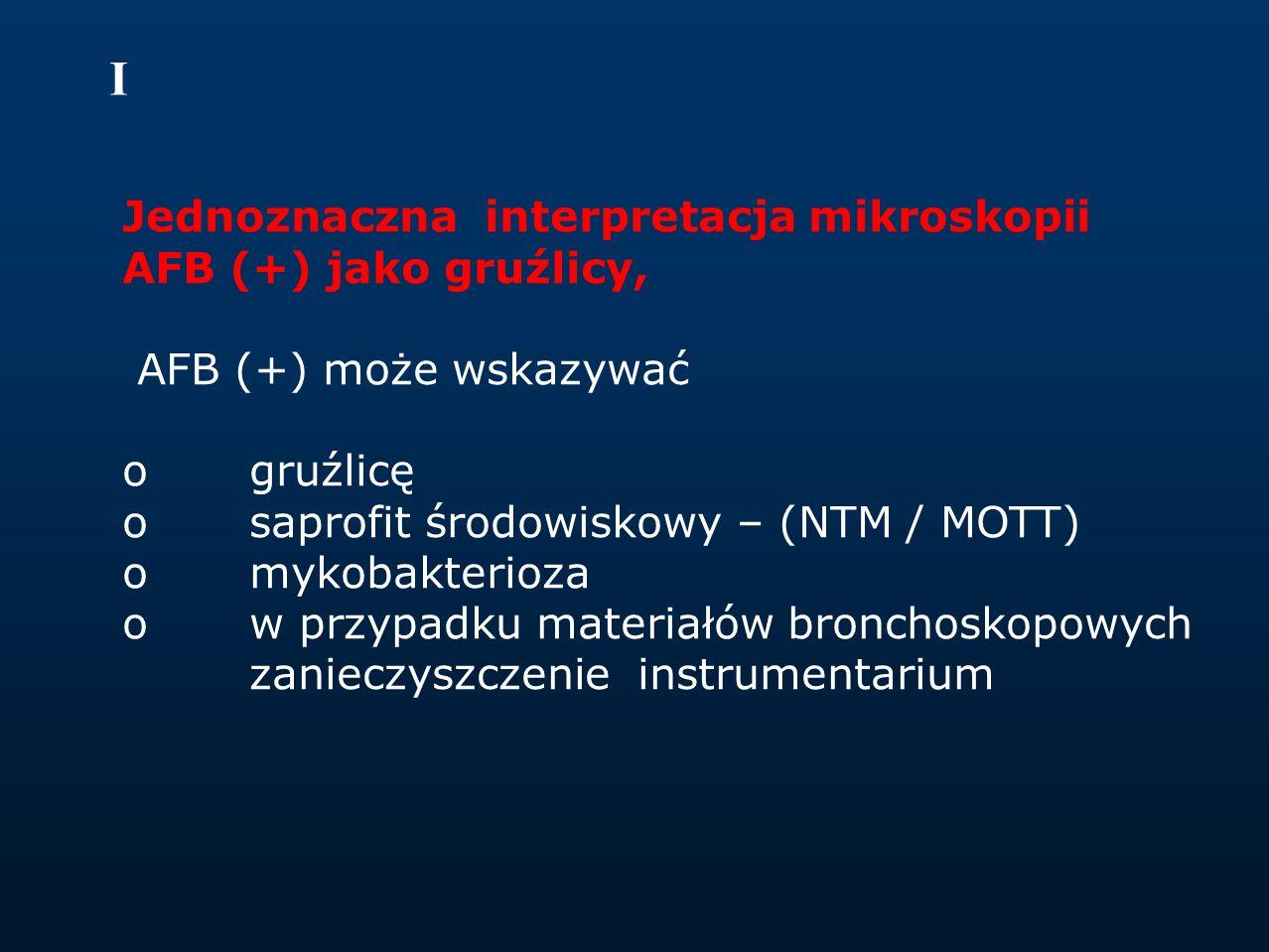 I Jednoznaczna interpretacja mikroskopii AFB (+) jako gruźlicy,