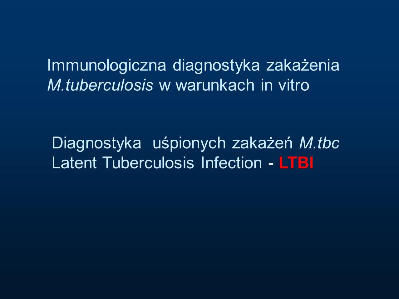 Immunologiczna diagnostyka zakażenia M