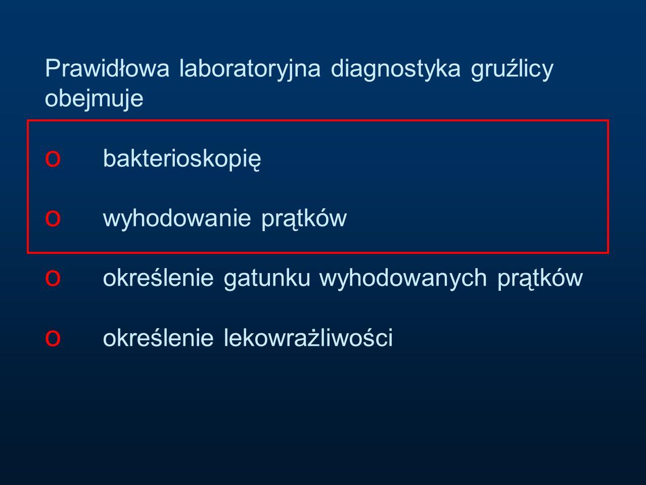 Prawidłowa laboratoryjna diagnostyka gruźlicy obejmuje