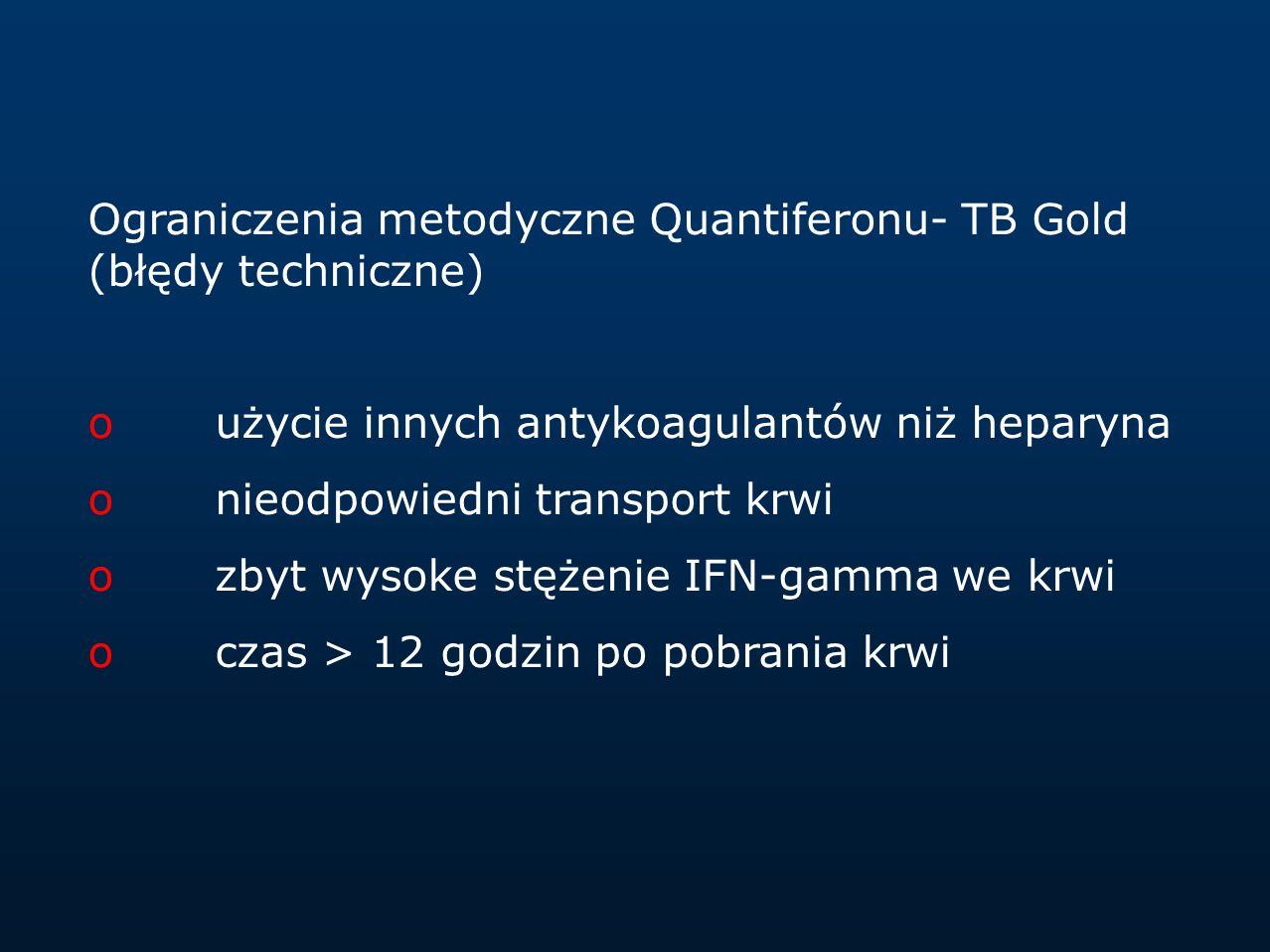 Ograniczenia metodyczne Quantiferonu- TB Gold (błędy techniczne)