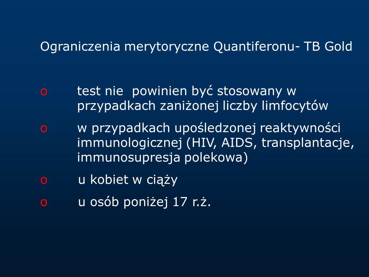 Ograniczenia merytoryczne Quantiferonu- TB Gold