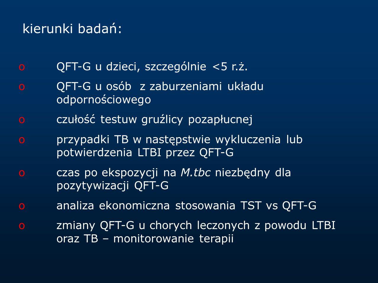 kierunki badań: QFT-G u dzieci, szczególnie <5 r.ż. QFT-G u osób z zaburzeniami układu odpornościowego.